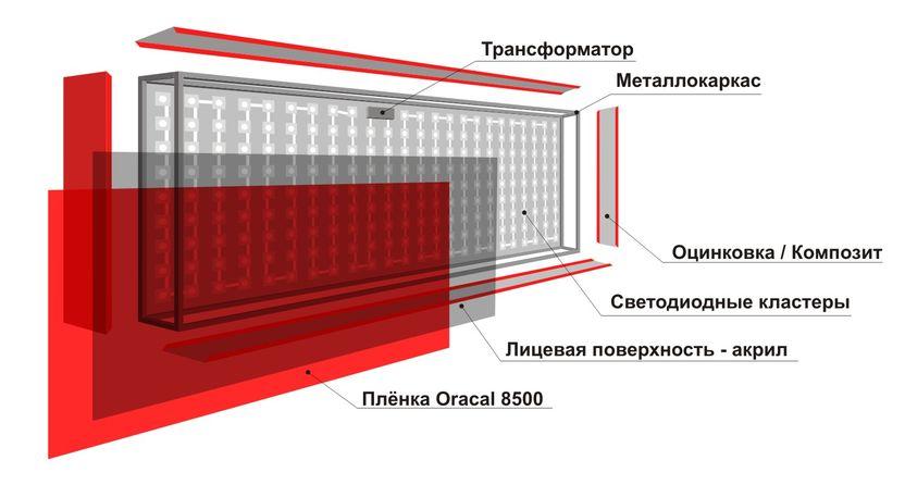 Схема лайтбокса